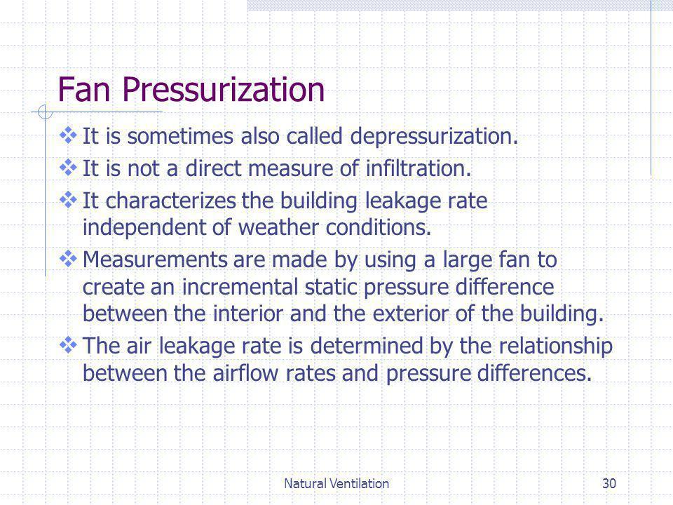 Fan Pressurization It is sometimes also called depressurization.