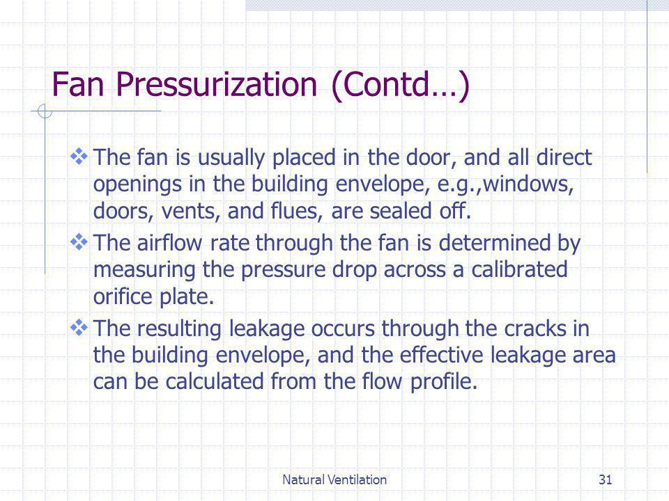 Fan Pressurization (Contd…)
