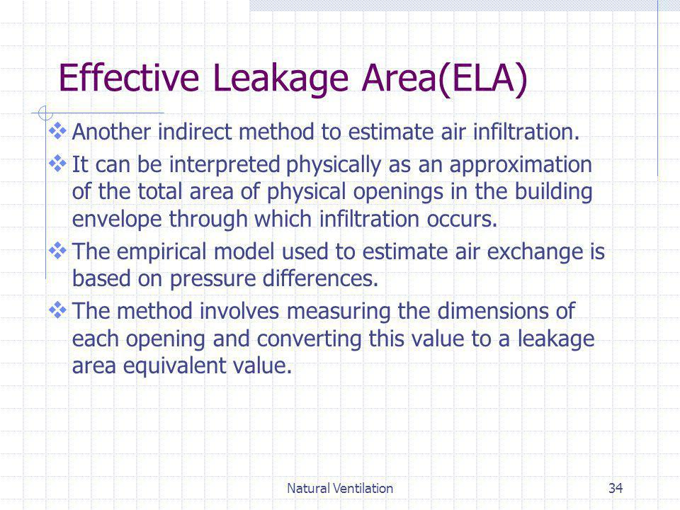 Effective Leakage Area(ELA)