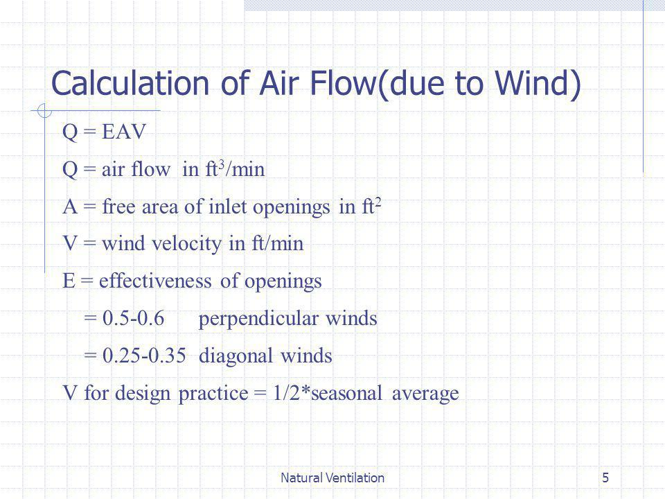 Calculation of Air Flow(due to Wind)