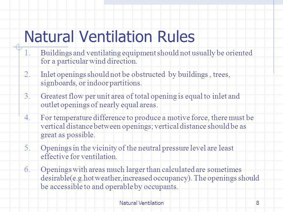 Natural Ventilation Rules