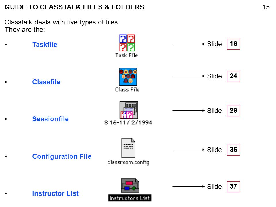 GUIDE TO CLASSTALK FILES & FOLDERS