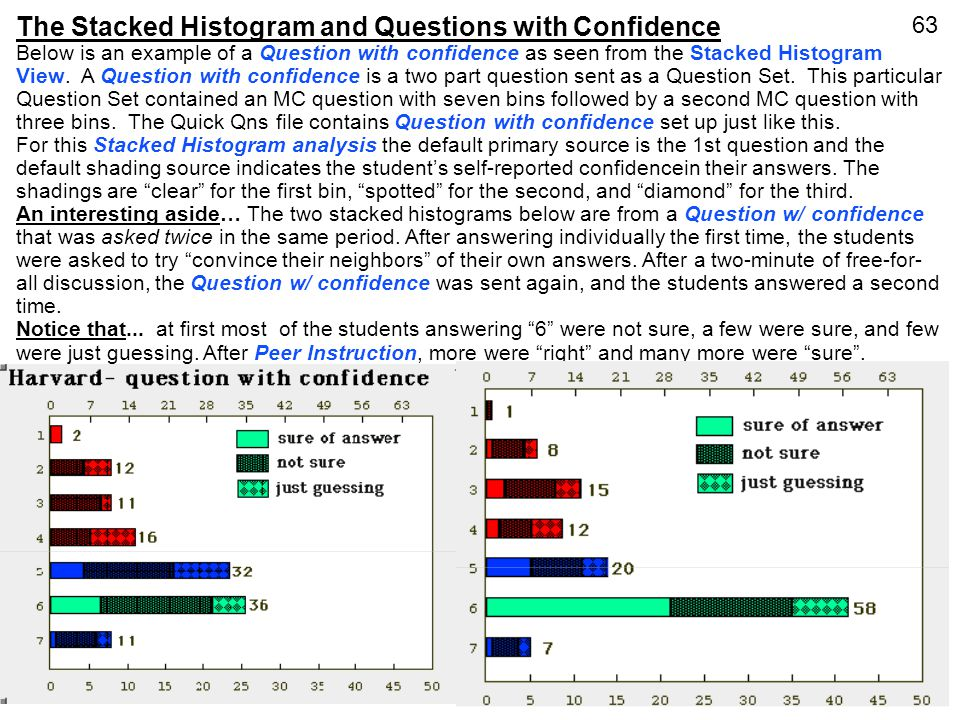 The Stacked Histogram and Questions with Confidence