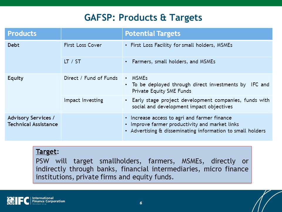 GAFSP: Products & Targets