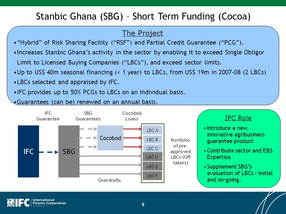 Stanbic Ghana (SBG) – Short Term Funding (Cocoa)