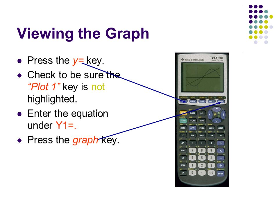 Viewing the Graph Press the y= key.