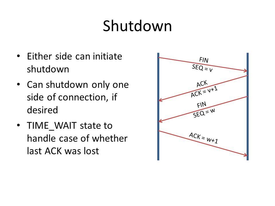 Shutdown Either side can initiate shutdown