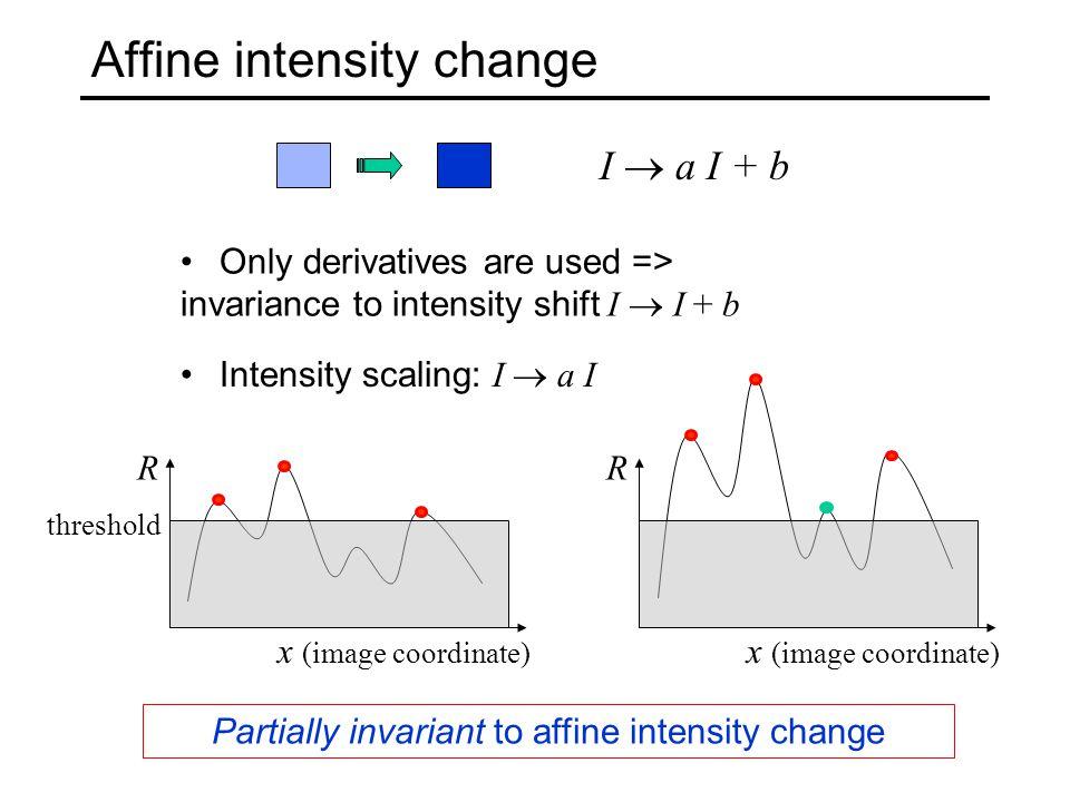 Affine intensity change