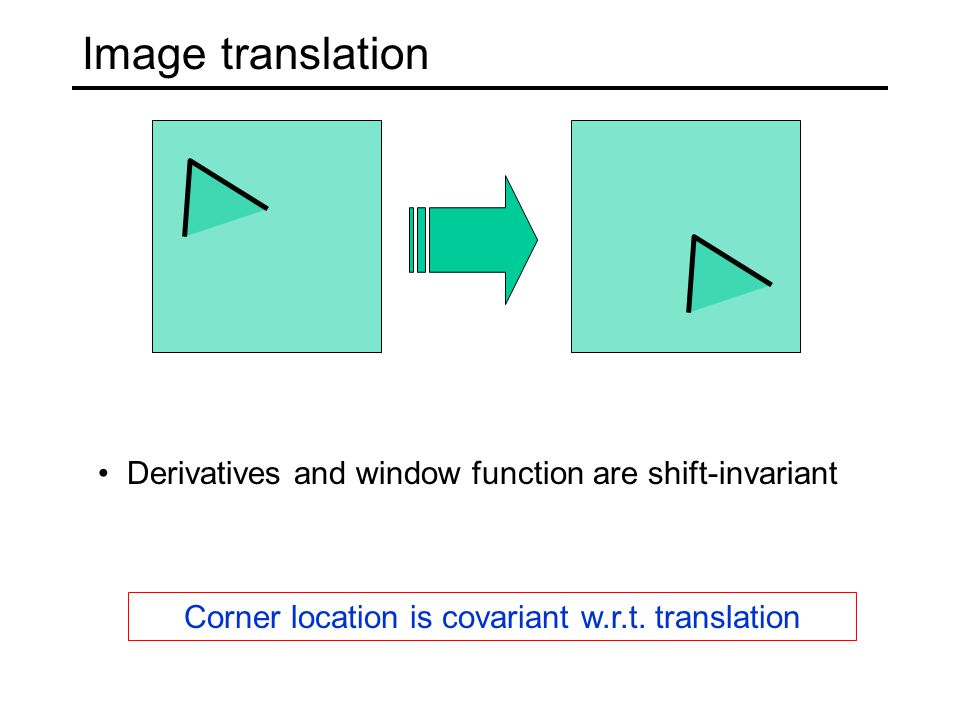 Corner location is covariant w.r.t. translation