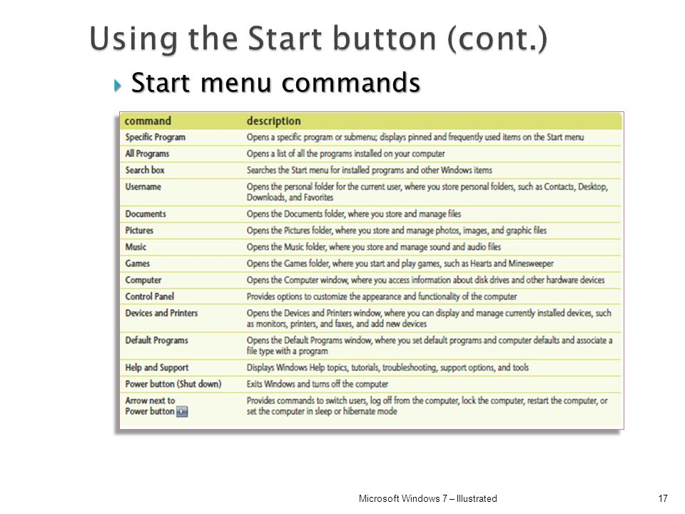 Using the Start button (cont.)