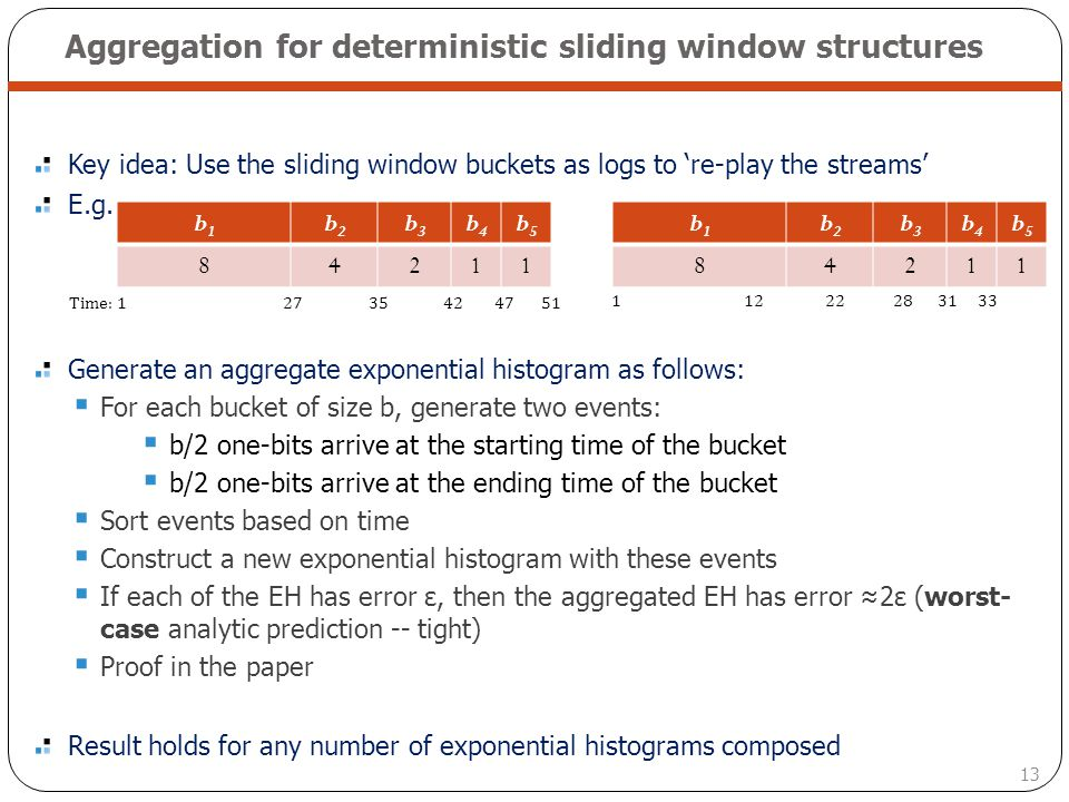 Aggregation for deterministic sliding window structures