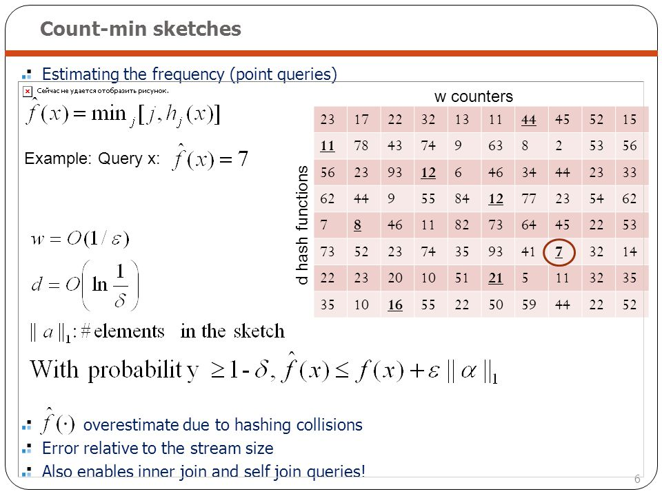 Count-min sketches Estimating the frequency (point queries)