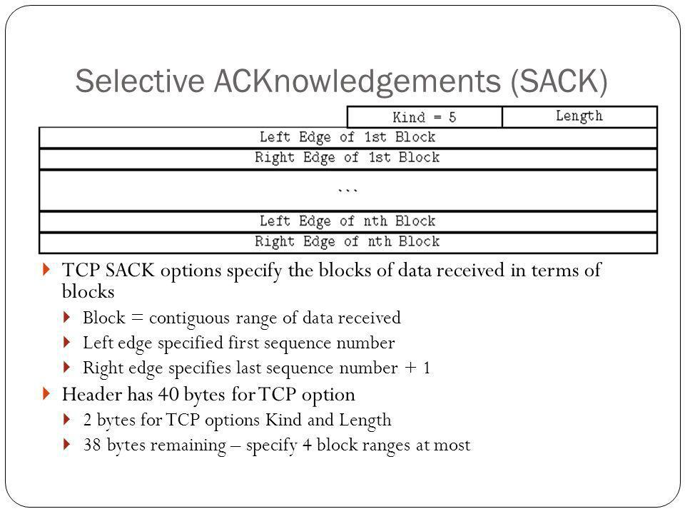 Selective ACKnowledgements (SACK)