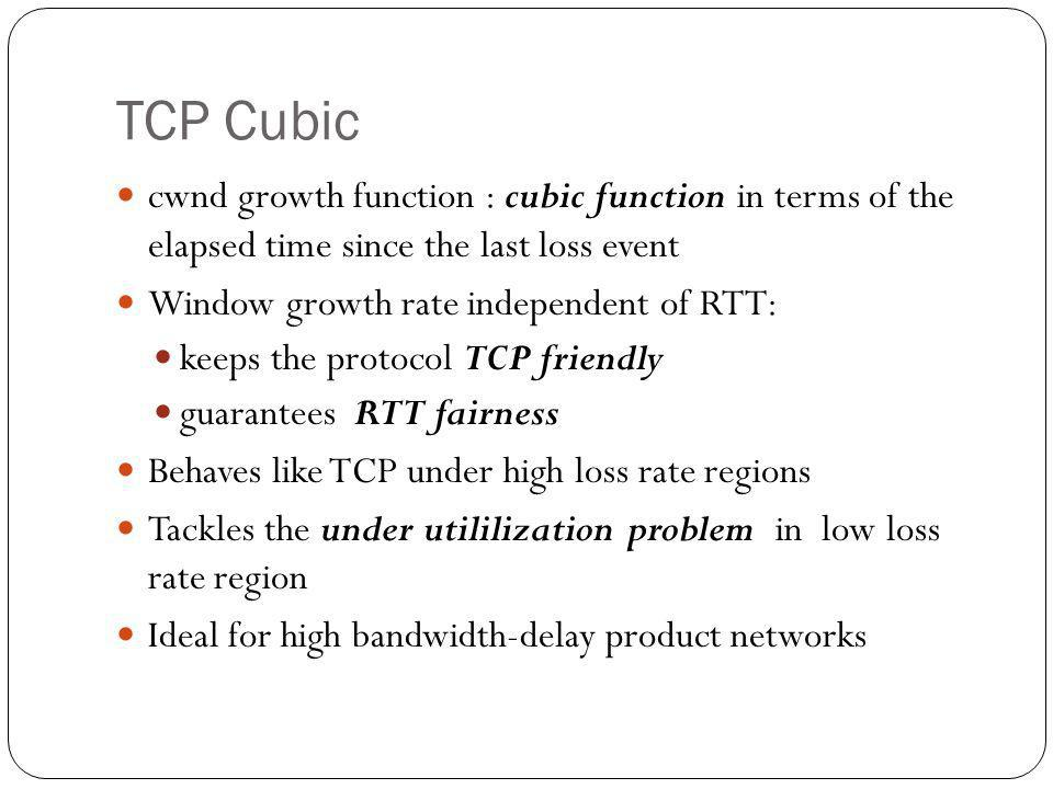 TCP Cubic cwnd growth function : cubic function in terms of the elapsed time since the last loss event.