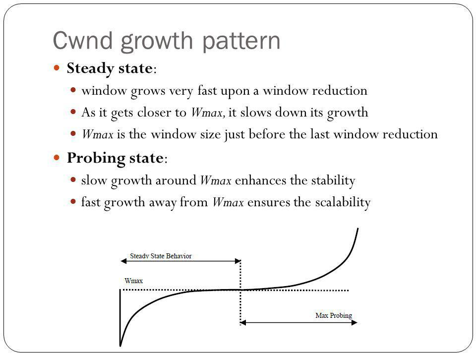 Cwnd growth pattern Steady state: Probing state: