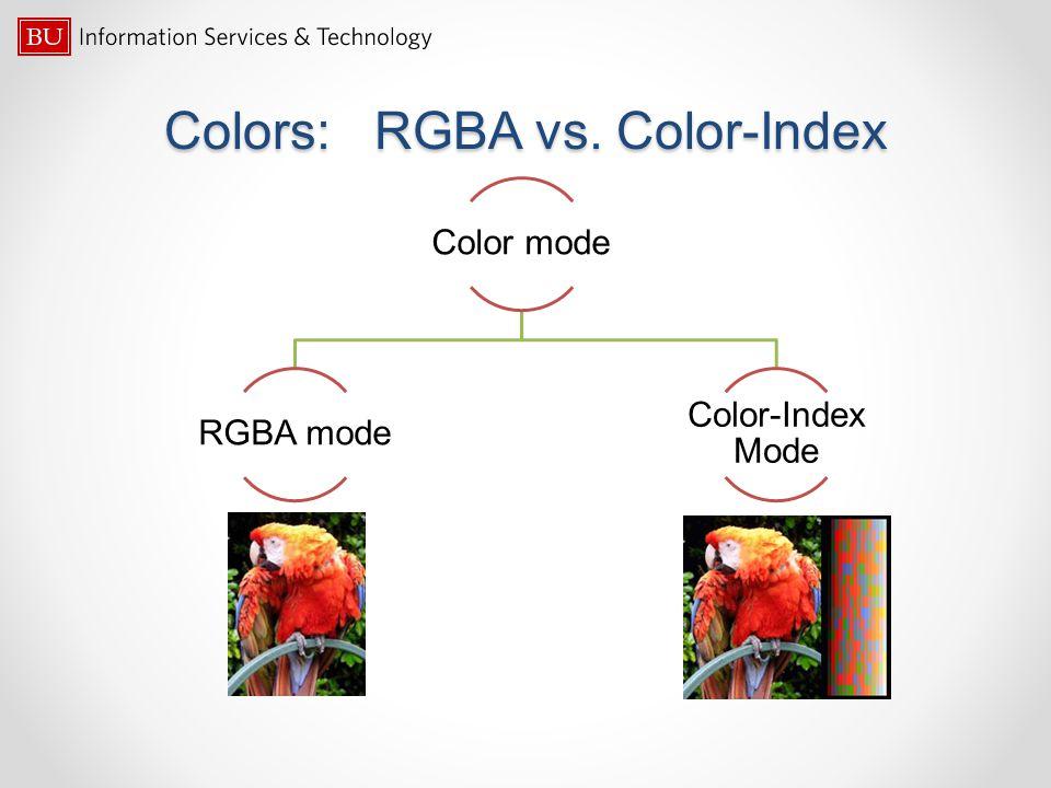 Colors: RGBA vs. Color-Index