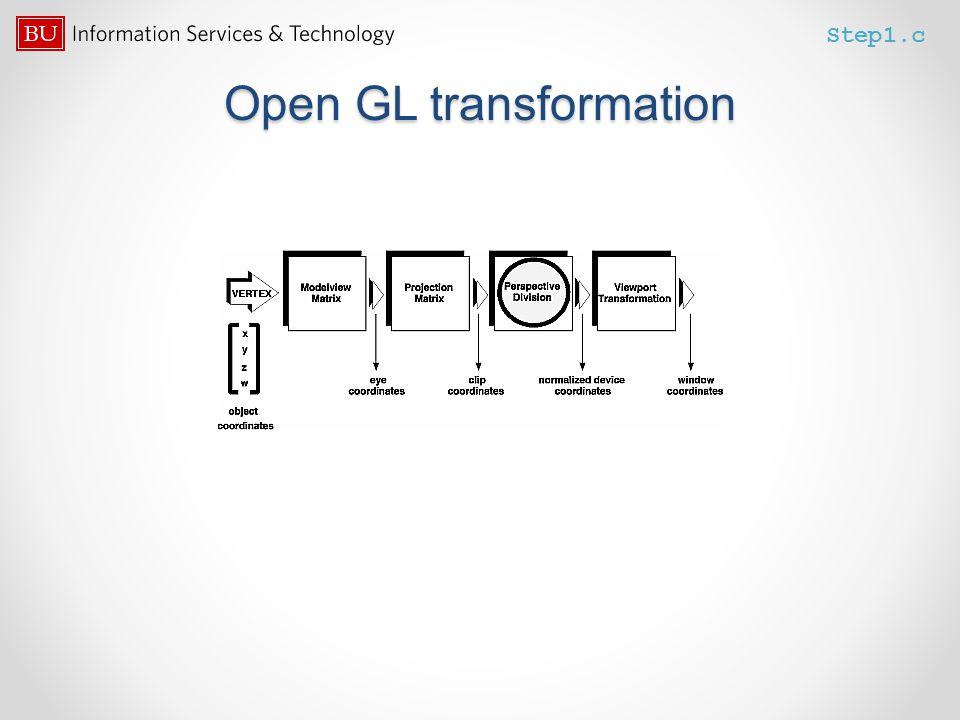 Open GL transformation