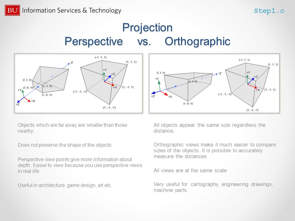 Projection Perspective vs. Orthographic