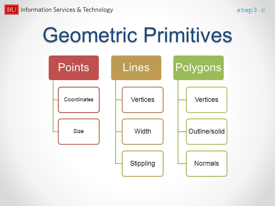Geometric Primitives Points Lines Polygons step3.c Vertices Width