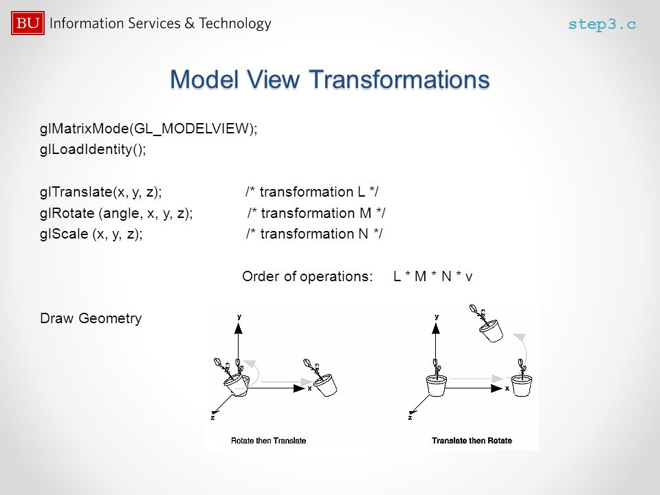 Model View Transformations