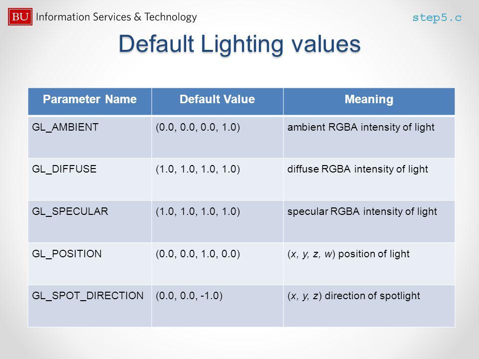 Default Lighting values