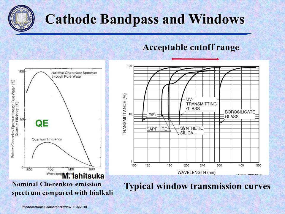 Cathode Bandpass and Windows
