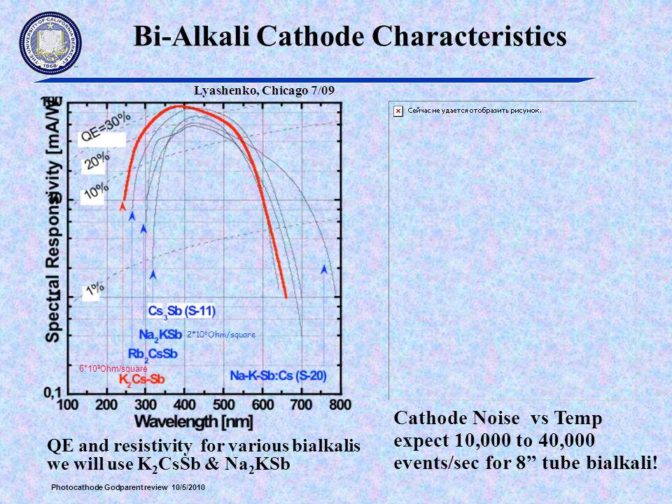 Bi-Alkali Cathode Characteristics