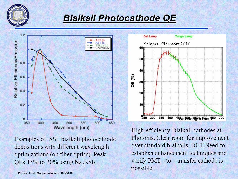 Bialkali Photocathode QE