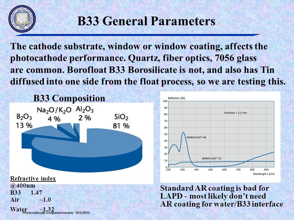 B33 General Parameters