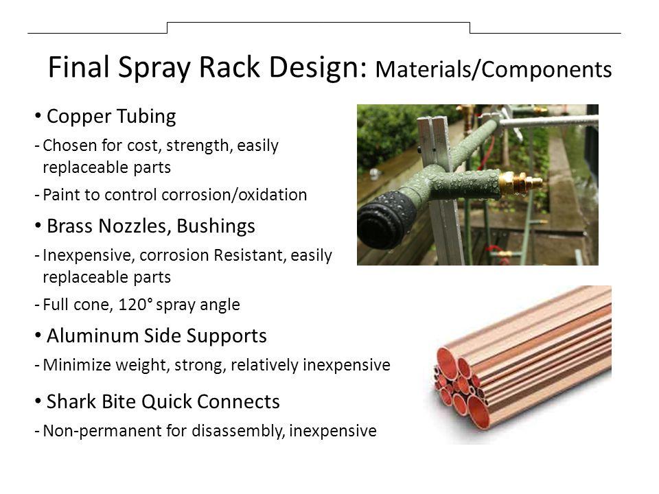 Final Spray Rack Design: Materials/Components