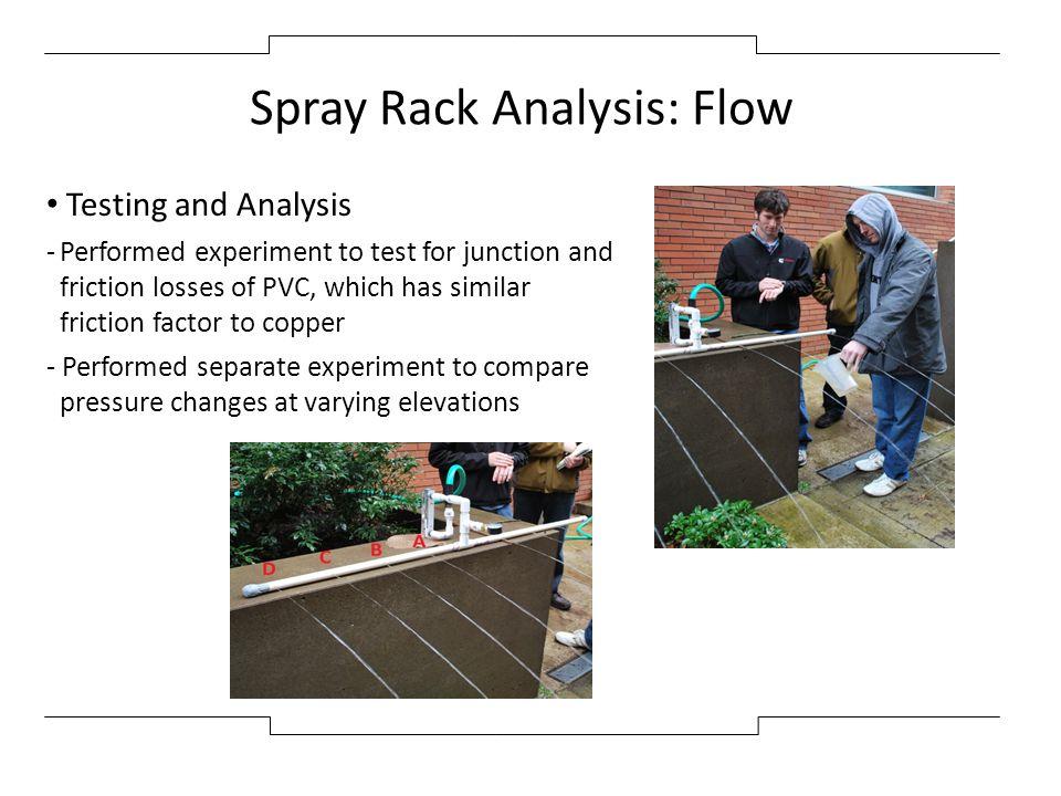 Spray Rack Analysis: Flow