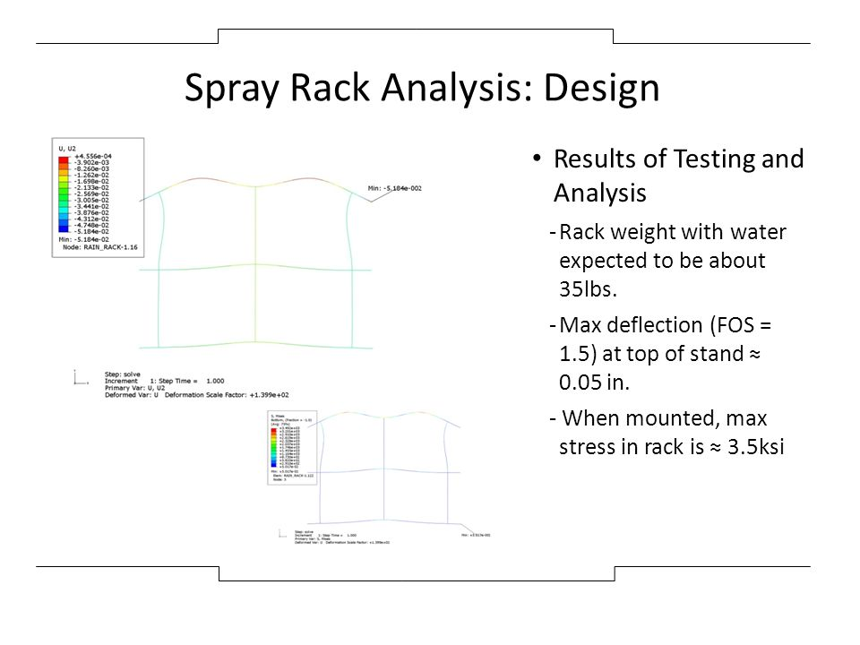 Spray Rack Analysis: Design