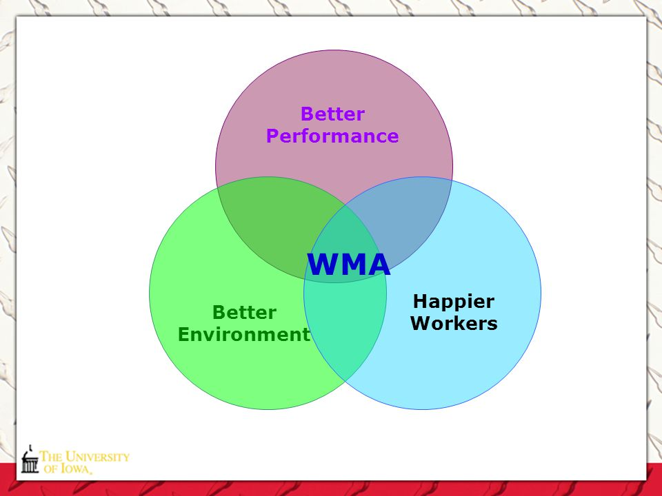 Better Performance WMA Happier Workers Better Environment