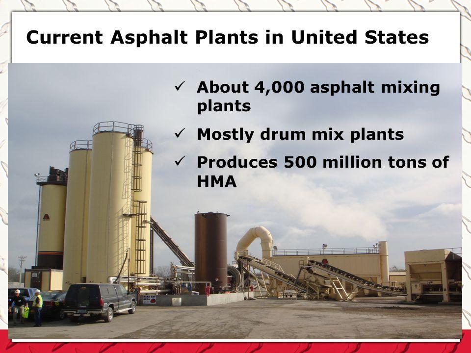 Current Asphalt Plants in United States