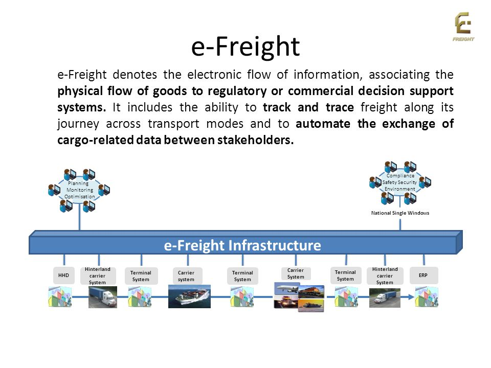National Single Windows e-Freight Infrastructure