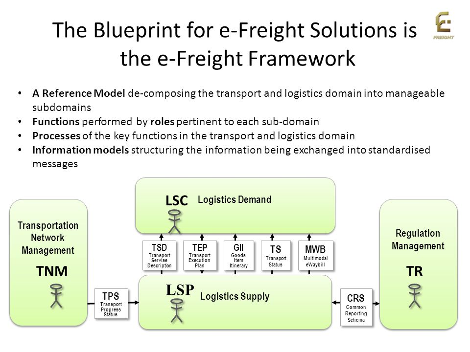 The Blueprint for e-Freight Solutions is the e-Freight Framework