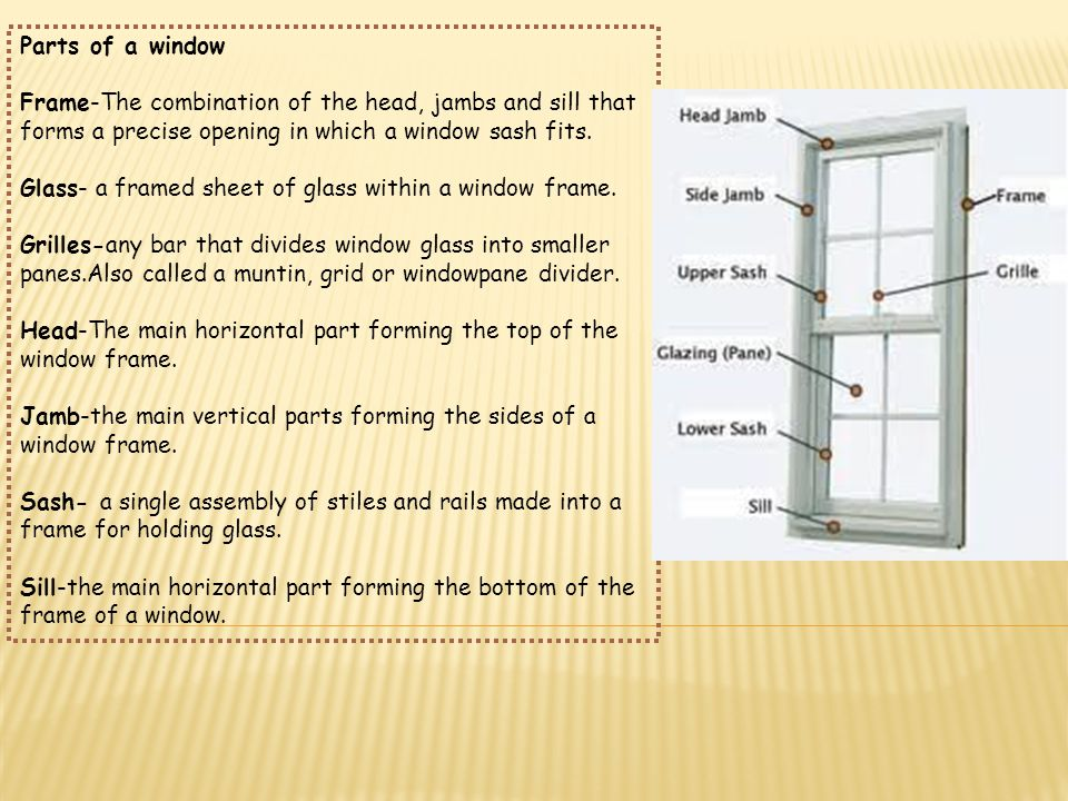 Parts of a window Frame-The combination of the head, jambs and sill that forms a precise opening in which a window sash fits.