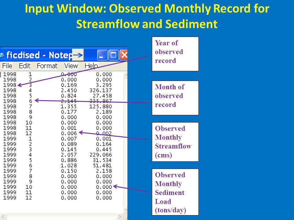 Input Window: Observed Monthly Record for Streamflow and Sediment