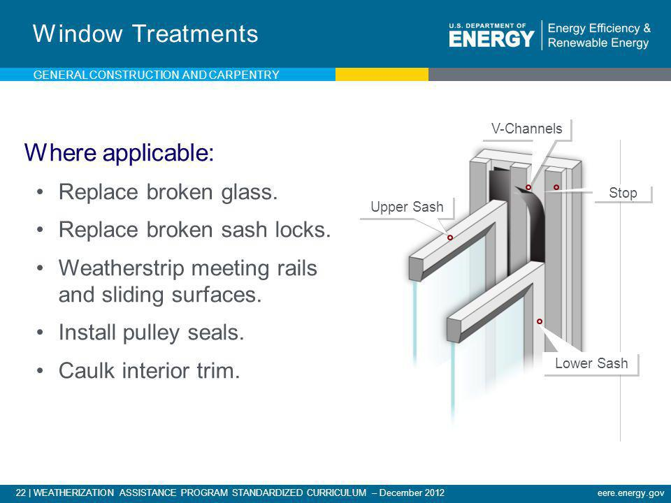 Window Treatments Where applicable: Replace broken glass.