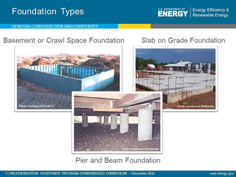 General construction and carpentry ppt download for Slab foundation vs crawl space