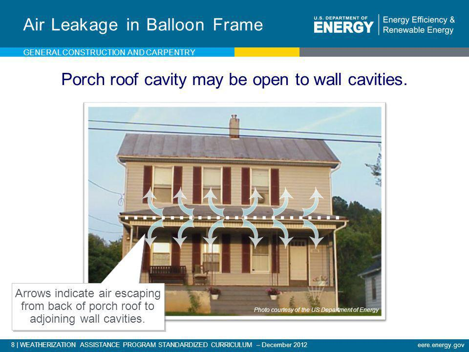 Porch roof cavity may be open to wall cavities.
