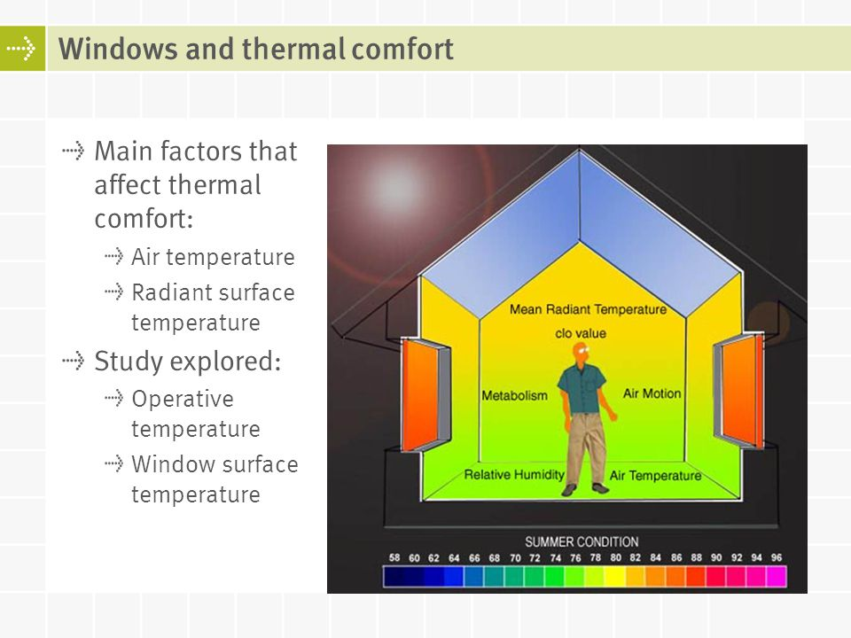 Review of energy rating for windows ppt video online for Thermal windows reviews