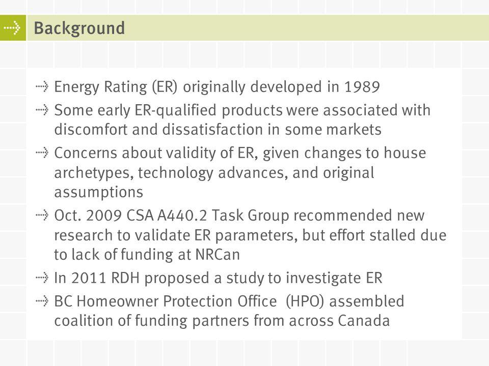 Background Energy Rating (ER) originally developed in 1989