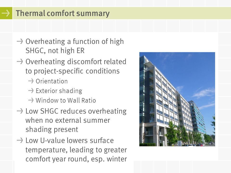 Thermal comfort summary