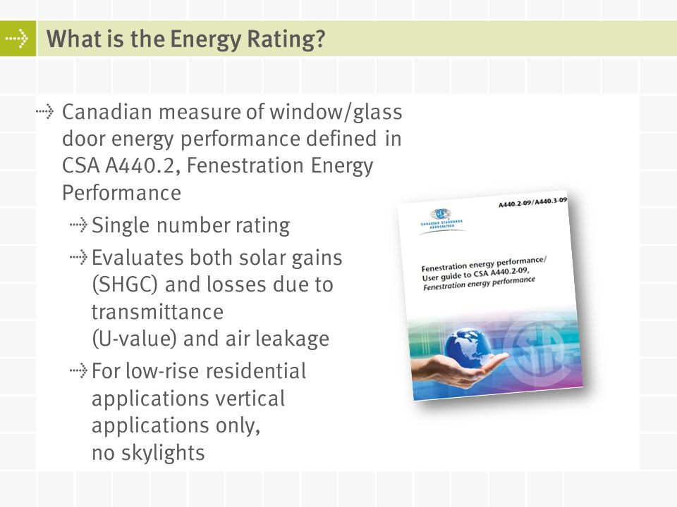 What is the Energy Rating