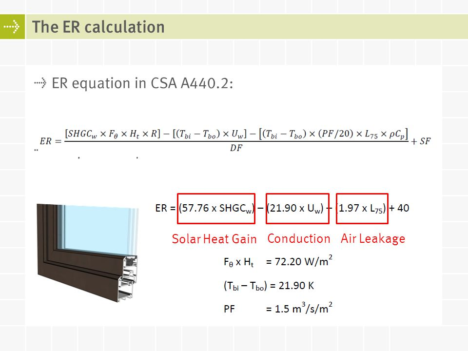 The ER calculation ER equation in CSA A440.2: Simplified Equation: