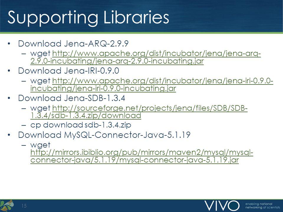 Supporting Libraries Download Jena-ARQ-2.9.9 Download Jena-IRI-0.9.0