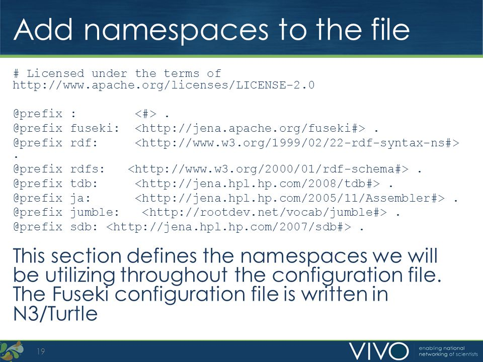 Add namespaces to the file