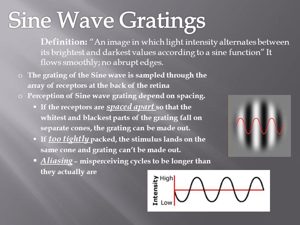 Sine Wave Gratings