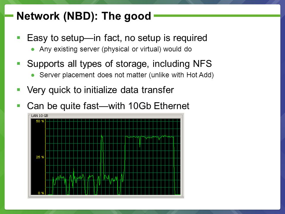 Network (NBD): The good